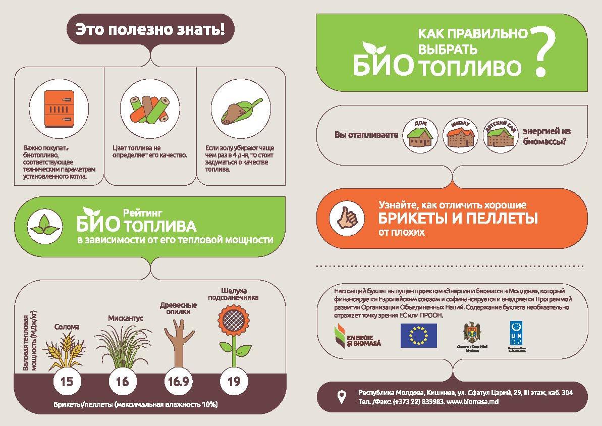 Как правильно выбрать Биотопливо
